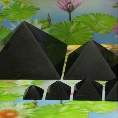 Shungiet Piramide